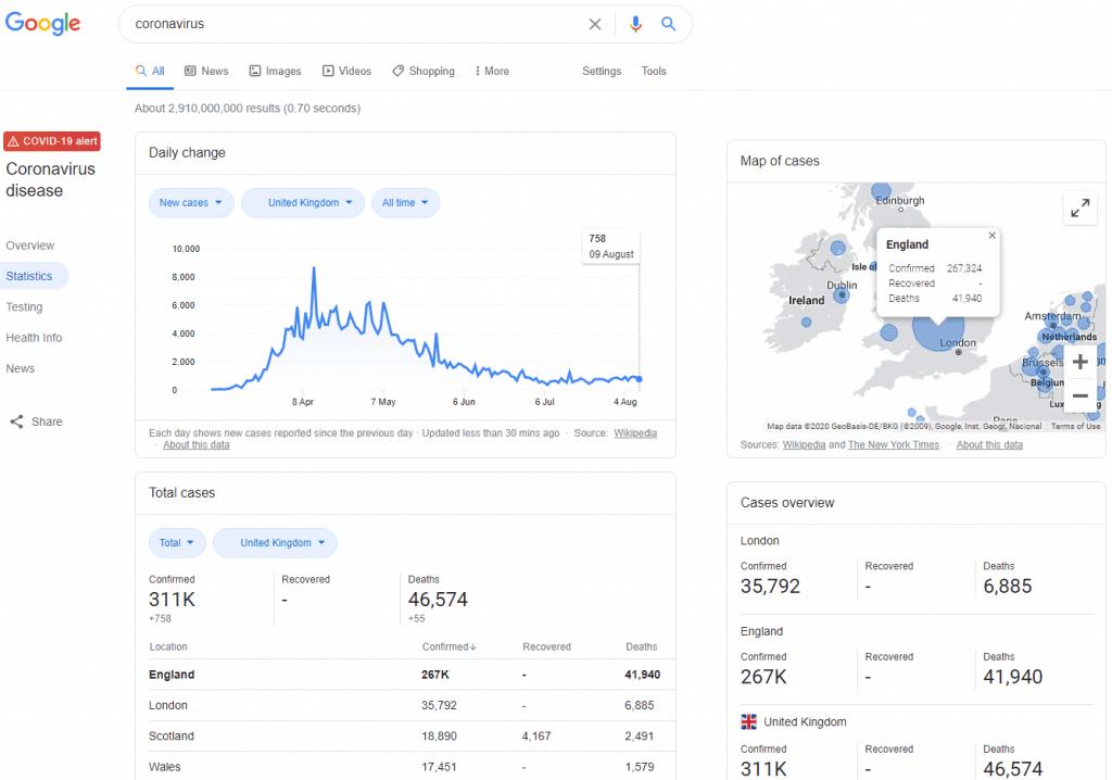 google coronavirus stats