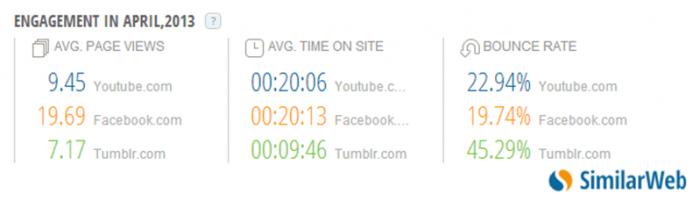 Comparison_TimeWasters