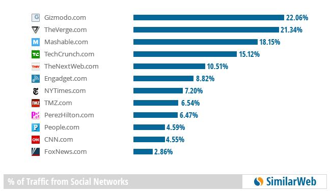 social-networks (1)
