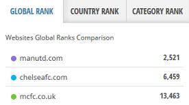 GlobalRank
