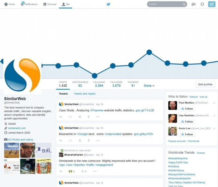 SimilarWeb-twitter-Page
