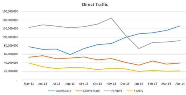 3_direct-traffic