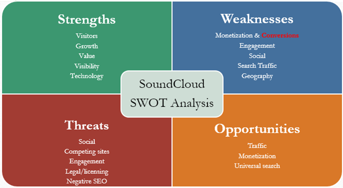 swot analysis by lic of india