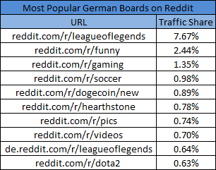 GermanyBoardsReddit