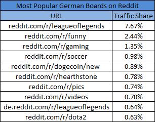 GermanyBoardsReddit
