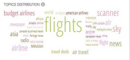MalaysianAirlinesPreFlight17Topics