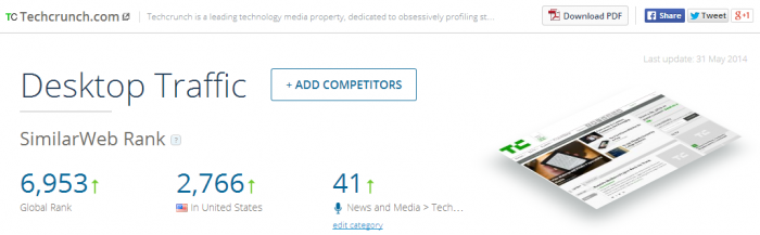 similarweb-techcrunch