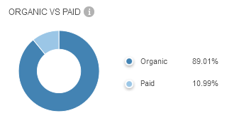 2014organicpaidsearch