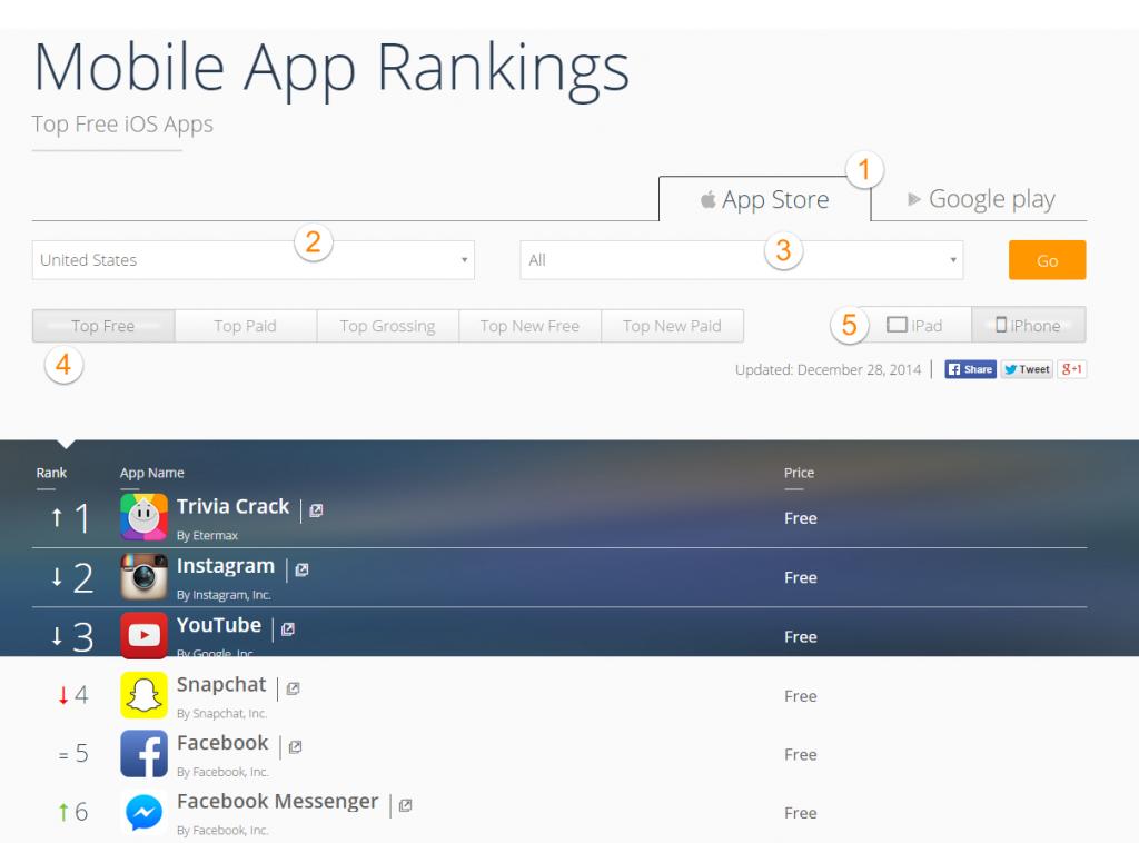 free-mobile-app-ranking