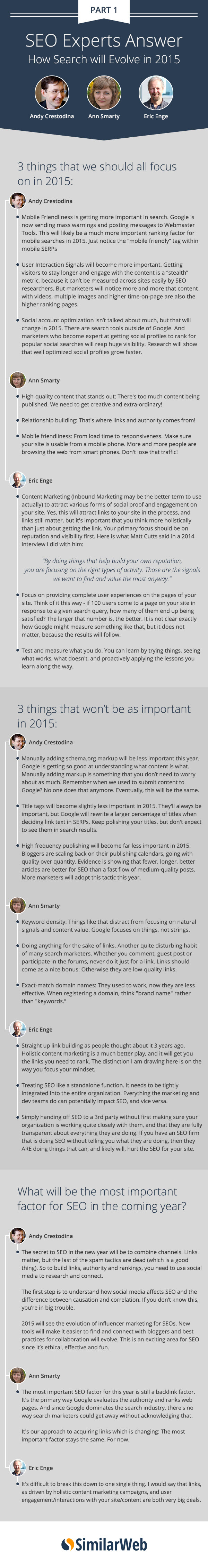 SEO Experts infographic P1