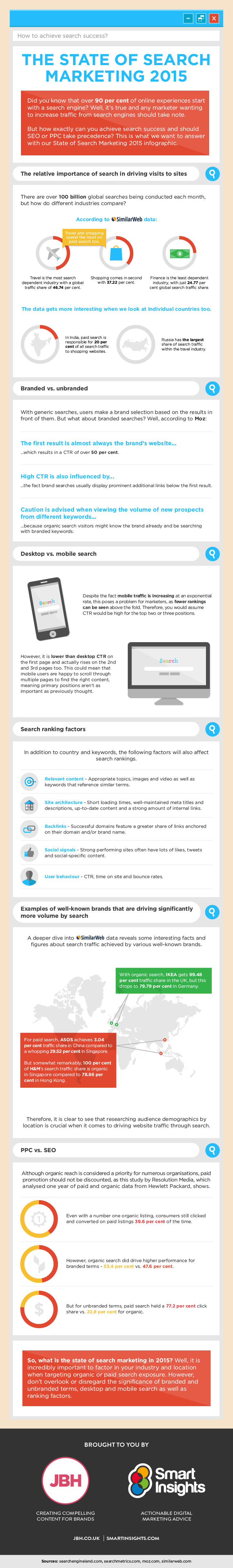 SEARCHMARKETINGINFOG