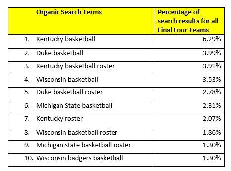 organix search terms sports