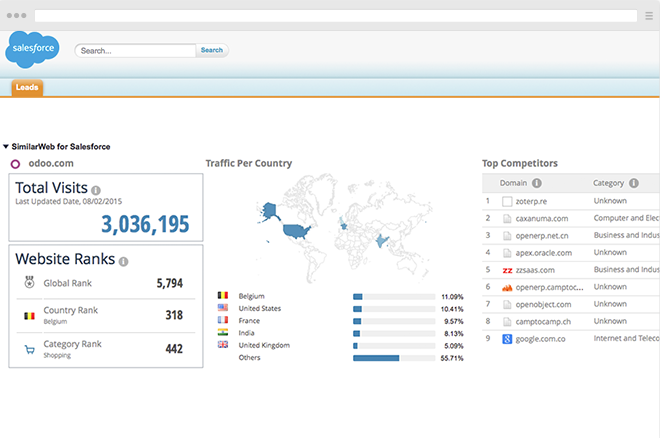 ScreenShot4 Salesforce