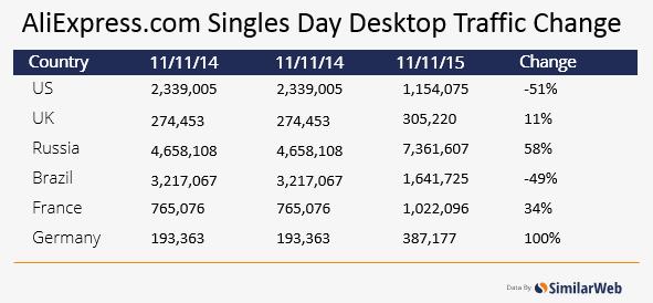 aliexpress-singles-day-change