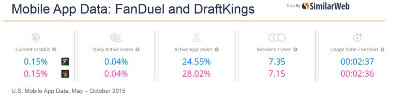 mobile-app-fanduel-draftkings