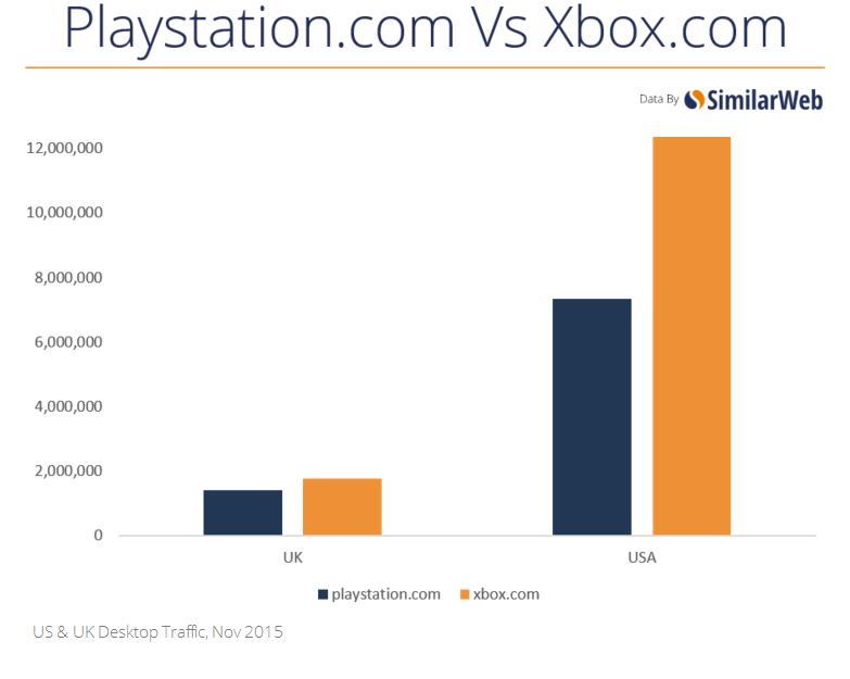 playstation-vs-xbox