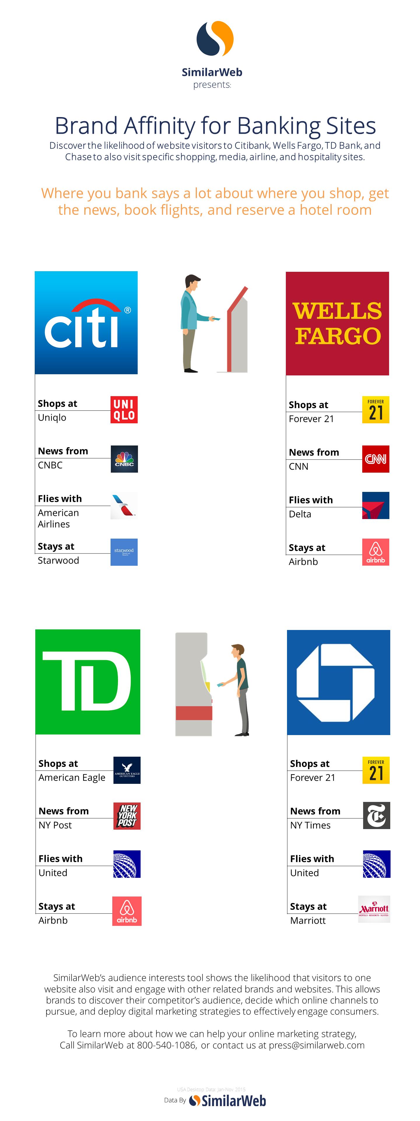 brand-affinity-for-banks