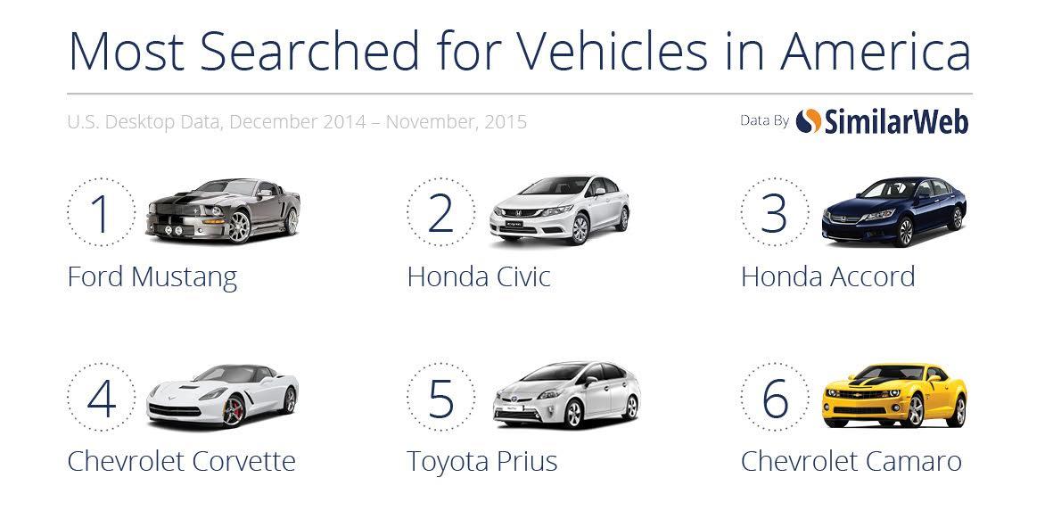 cars tweet