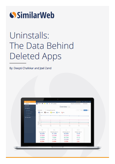 Uninstalls- The Data Behind Deleted Apps