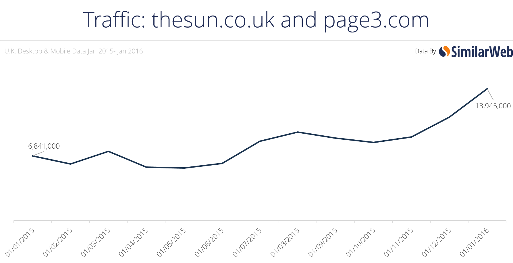 INDEX: UK Media Publishers & Publications- January 2016