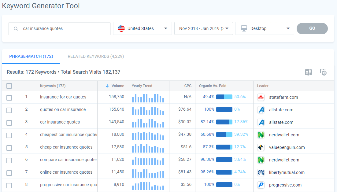 Keyword Generator from SimilarWeb - For Advanced Keyword Discovery