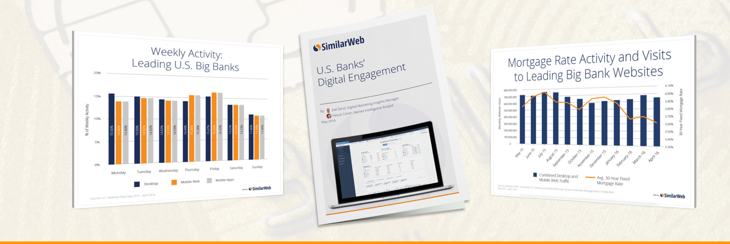 US Online Banking Industry - Engagement Overview May 15' - Apr 16'